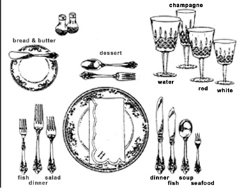 Setting A Holiday Table Blog
